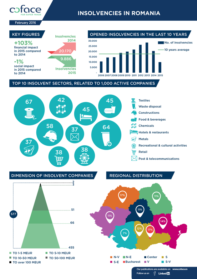 Infographic-insolvencies-2015