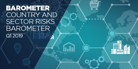 Country and Sector Risks Barometer Q1 2019