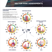 Sectorial Risk Map April 2019